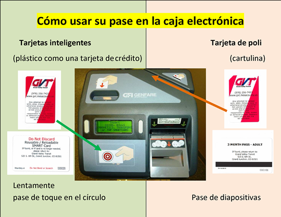 How to Use Your Pass in the Electronic Farebox - Spanish Version - Click on image to view larger version